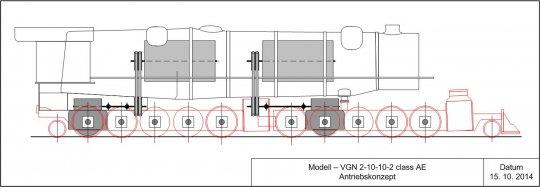 Das sind die ersten Gedanken für das Antriebskonzept - zwei Motore und der Antrieb mit Zwischengetrieben aus Gummiringen. Siehe dazu die Beschreibung.